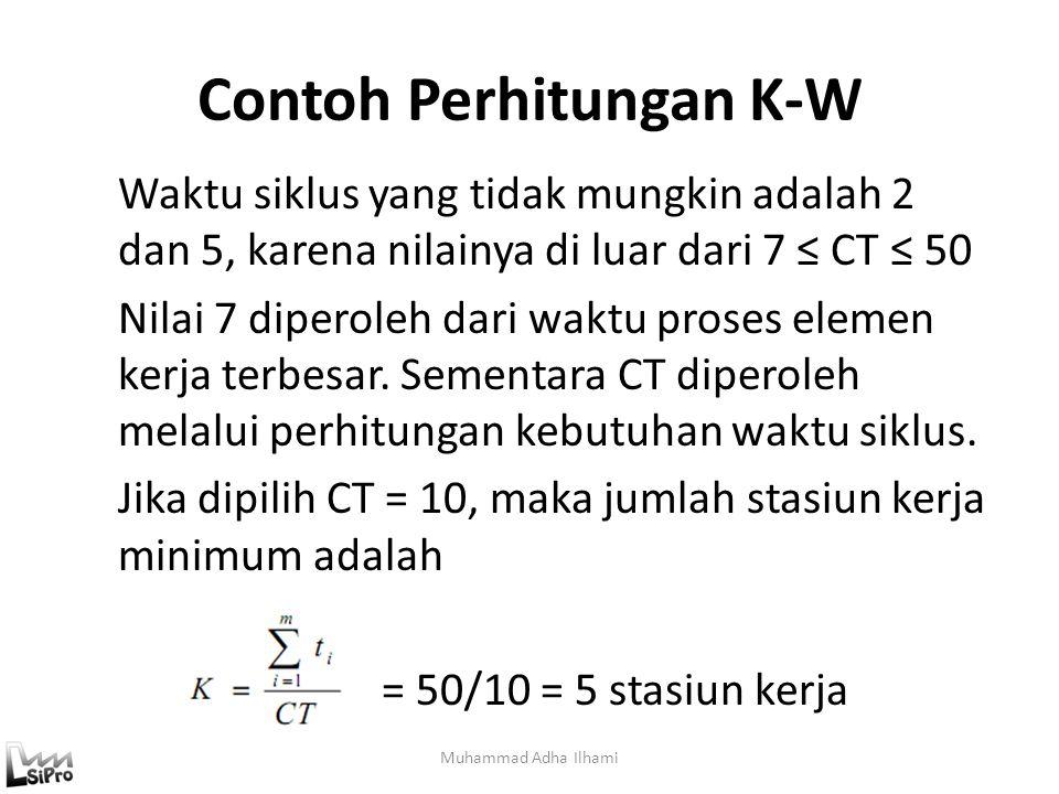 Contoh Perhitungan K-W Waktu siklus yang tidak mungkin adalah 2 dan 5, karena nilainya di luar dari 7 ≤ CT ≤ 50 Nilai 7 diperoleh dari waktu proses el