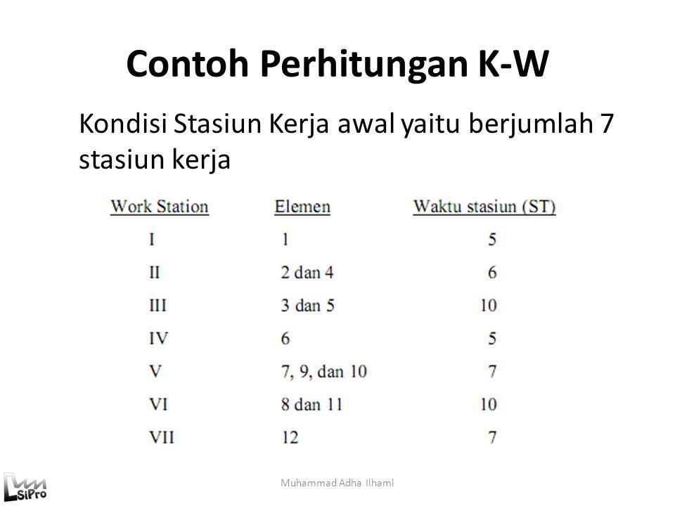 Contoh Perhitungan K-W Kondisi Stasiun Kerja awal yaitu berjumlah 7 stasiun kerja Muhammad Adha Ilhami