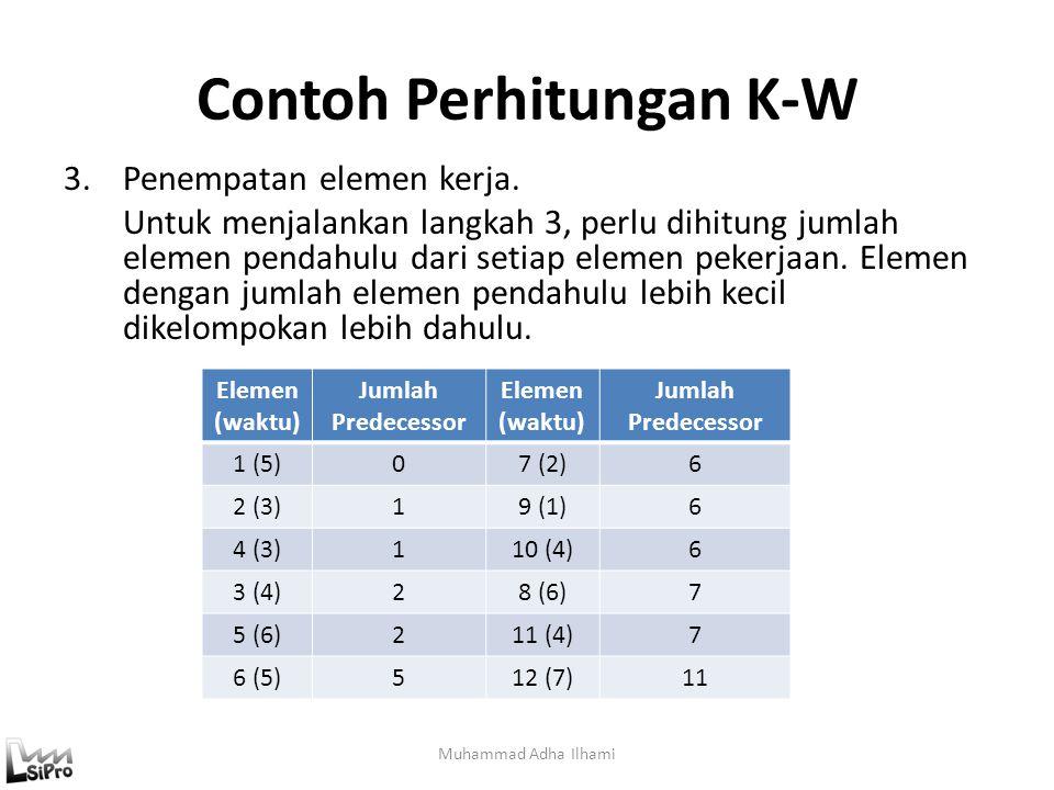 Contoh Perhitungan K-W 3.Penempatan elemen kerja. Untuk menjalankan langkah 3, perlu dihitung jumlah elemen pendahulu dari setiap elemen pekerjaan. El