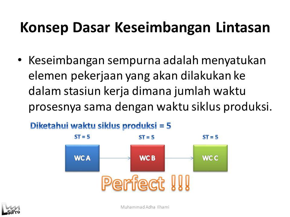 Hitung Efisiensi & Smoothness Index Muhammad Adha Ilhami StasiunElemenSTCT – ST(ST-ST)^2 I1 & 2824 II4 & 5911 III3 & 6911 IV7, 9 & 10739 V8 & 111000 VI12739 5024 LE = (50 x 100%)/(6 x 10) = 83,33% SI = (24)^(1/2) = 4,899 Ulangi langkah 3 & 4, hitung LE & SI, bandingkan LE & SI, pilih penggabungan berdasarkan LE & SI terbaik.