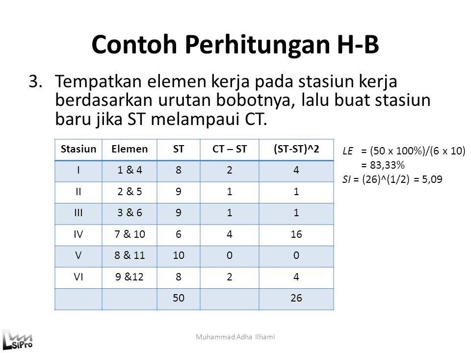 Contoh Perhitungan H-B 3.Tempatkan elemen kerja pada stasiun kerja berdasarkan urutan bobotnya, lalu buat stasiun baru jika ST melampaui CT. Muhammad