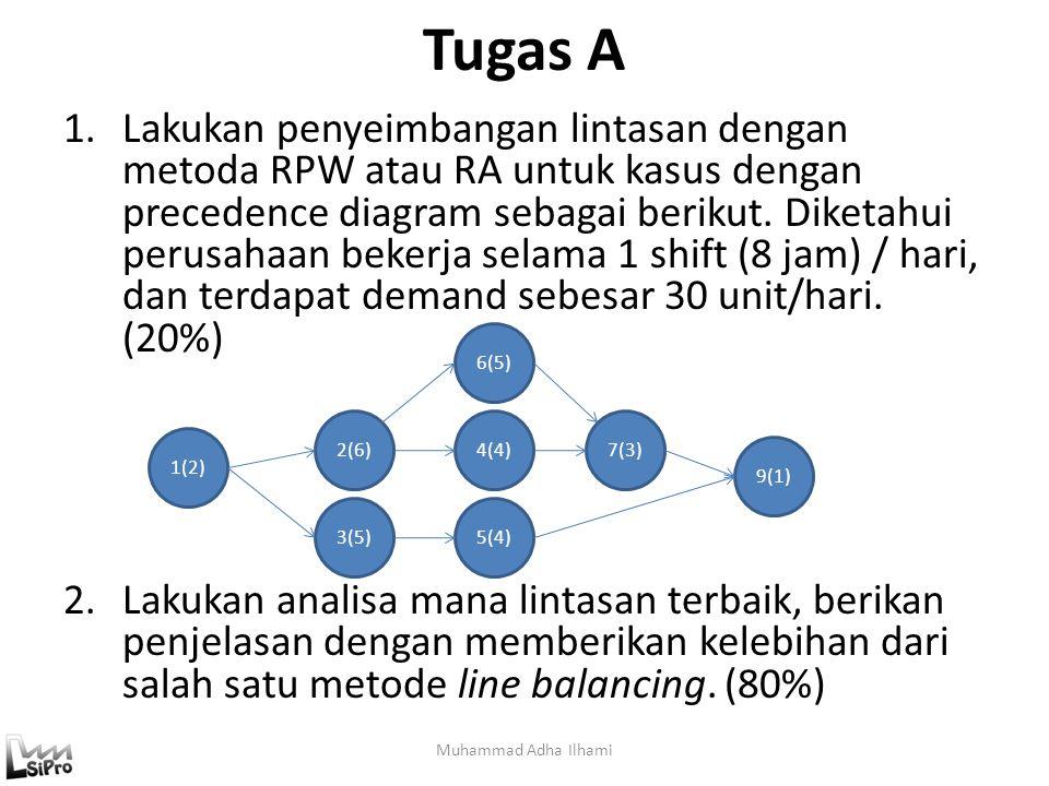 Tugas A 1.Lakukan penyeimbangan lintasan dengan metoda RPW atau RA untuk kasus dengan precedence diagram sebagai berikut. Diketahui perusahaan bekerja