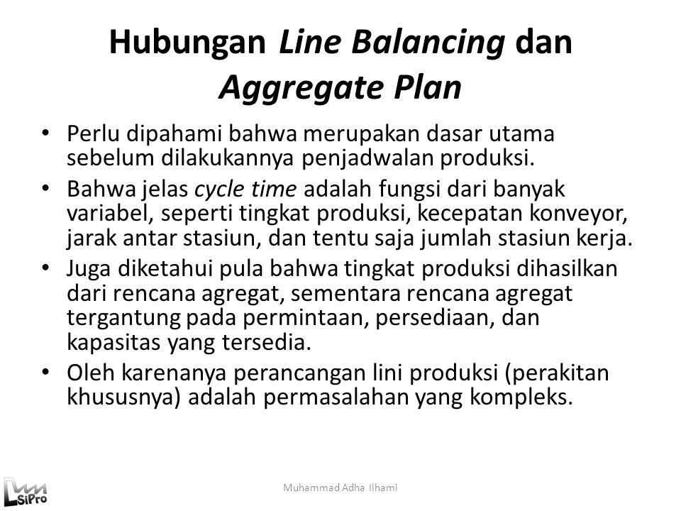 Hubungan Line Balancing dan Aggregate Plan Muhammad Adha Ilhami Perlu dipahami bahwa merupakan dasar utama sebelum dilakukannya penjadwalan produksi.