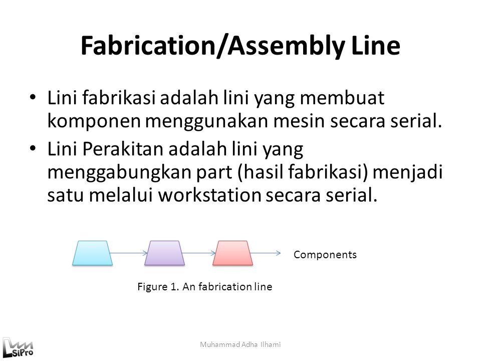 Fabrication/Assembly Line Muhammad Adha Ilhami Lini fabrikasi adalah lini yang membuat komponen menggunakan mesin secara serial. Lini Perakitan adalah