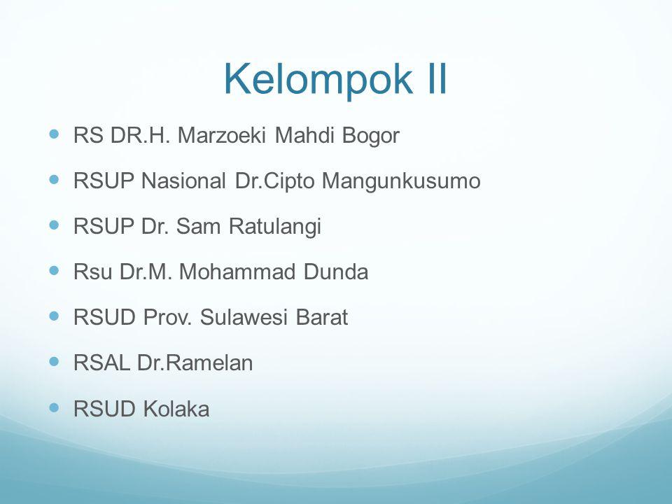 Kelompok II RS DR.H. Marzoeki Mahdi Bogor RSUP Nasional Dr.Cipto Mangunkusumo RSUP Dr. Sam Ratulangi Rsu Dr.M. Mohammad Dunda RSUD Prov. Sulawesi Bara