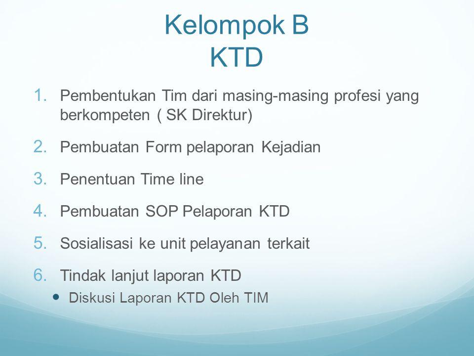 Kelompok B KTD 1. Pembentukan Tim dari masing-masing profesi yang berkompeten ( SK Direktur) 2. Pembuatan Form pelaporan Kejadian 3. Penentuan Time li