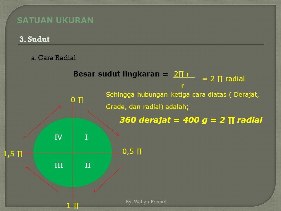 By: Wahyu Frisnel SATUAN UKURAN 3.Sudut a.