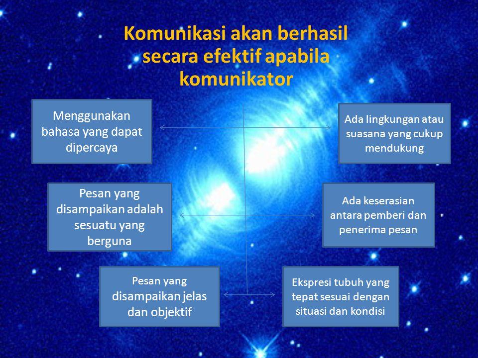 Komunikasi empatik Komunikasi ini dilakukan karena komponen sender dan receiver pernah memiliki kesamaan experience (Frame of Reference) atau setidakn