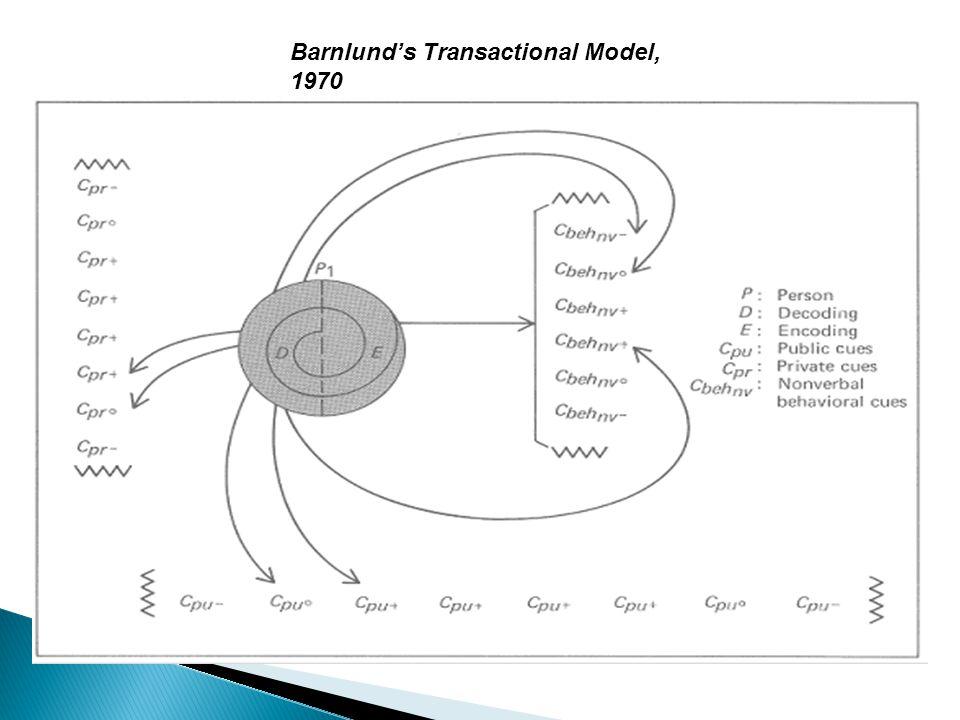 Barnlund's Transactional Model, 1970