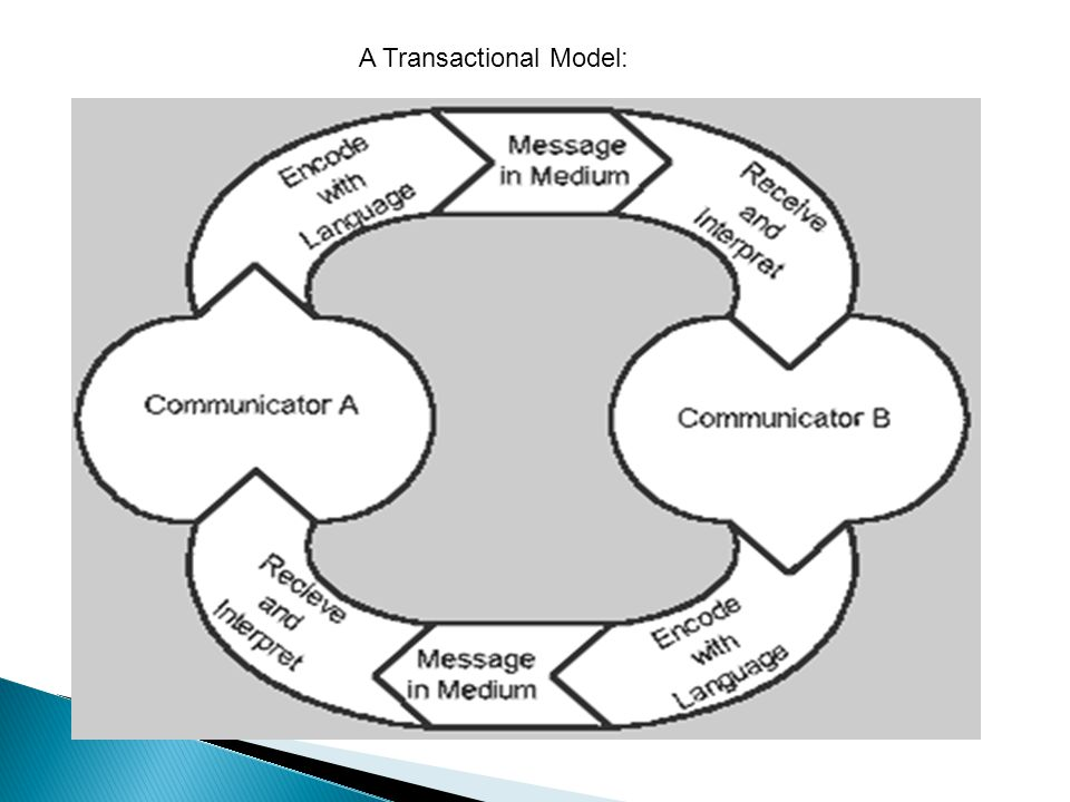 A Transactional Model: