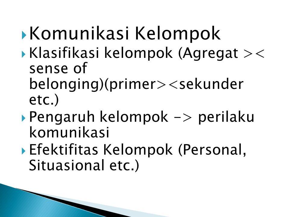  Komunikasi Kelompok  Klasifikasi kelompok (Agregat > <sekunder etc.)  Pengaruh kelompok -> perilaku komunikasi  Efektifitas Kelompok (Personal, Situasional etc.)