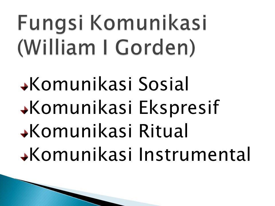 Komunikasi Sosial Komunikasi Ekspresif Komunikasi Ritual Komunikasi Instrumental