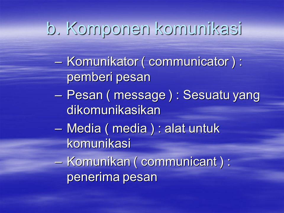 b.Komponen komunikasi b.