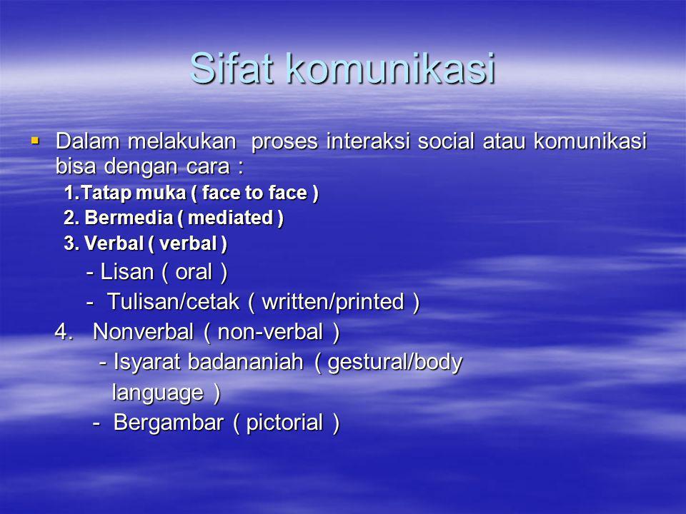 Sifat komunikasi  Dalam melakukan proses interaksi social atau komunikasi bisa dengan cara : 1.Tatap muka ( face to face ) 2.