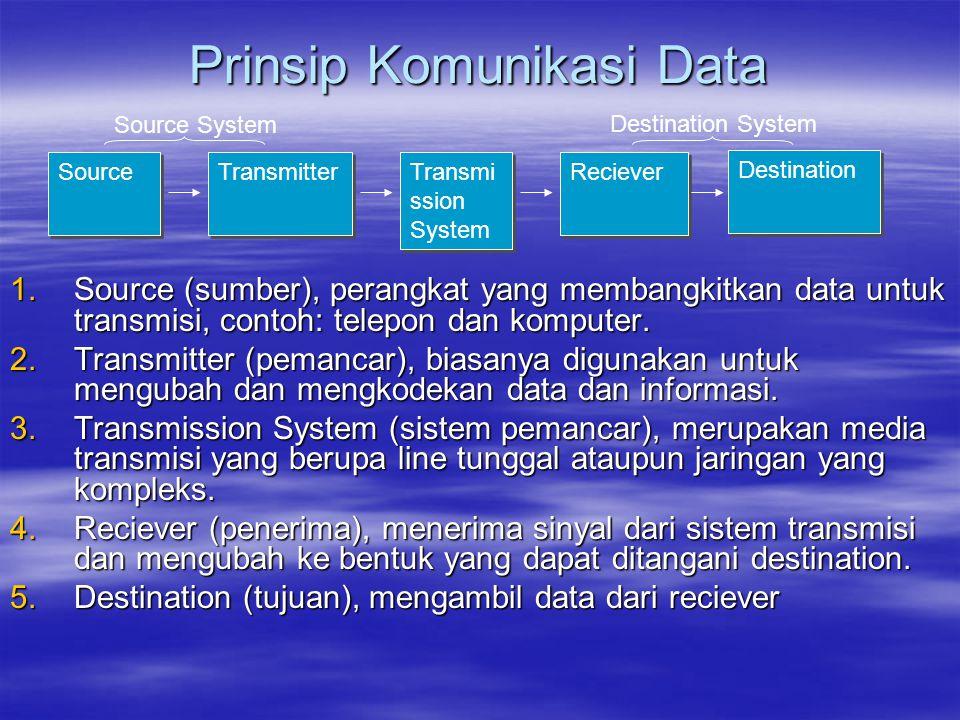 Prinsip Komunikasi Data 1.Source (sumber), perangkat yang membangkitkan data untuk transmisi, contoh: telepon dan komputer. 2.Transmitter (pemancar),
