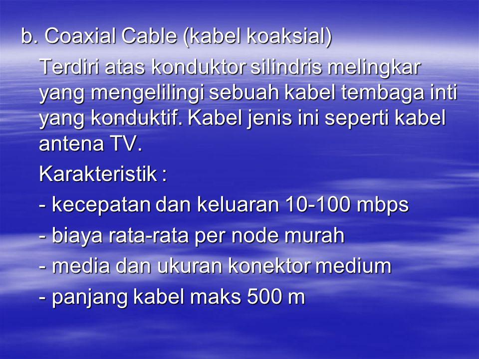 b. Coaxial Cable (kabel koaksial) Terdiri atas konduktor silindris melingkar yang mengelilingi sebuah kabel tembaga inti yang konduktif. Kabel jenis i