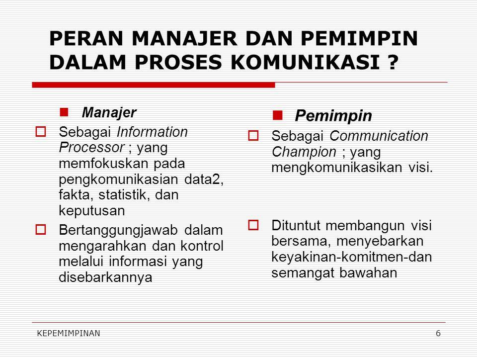 KEPEMIMPINAN6 PERAN MANAJER DAN PEMIMPIN DALAM PROSES KOMUNIKASI .