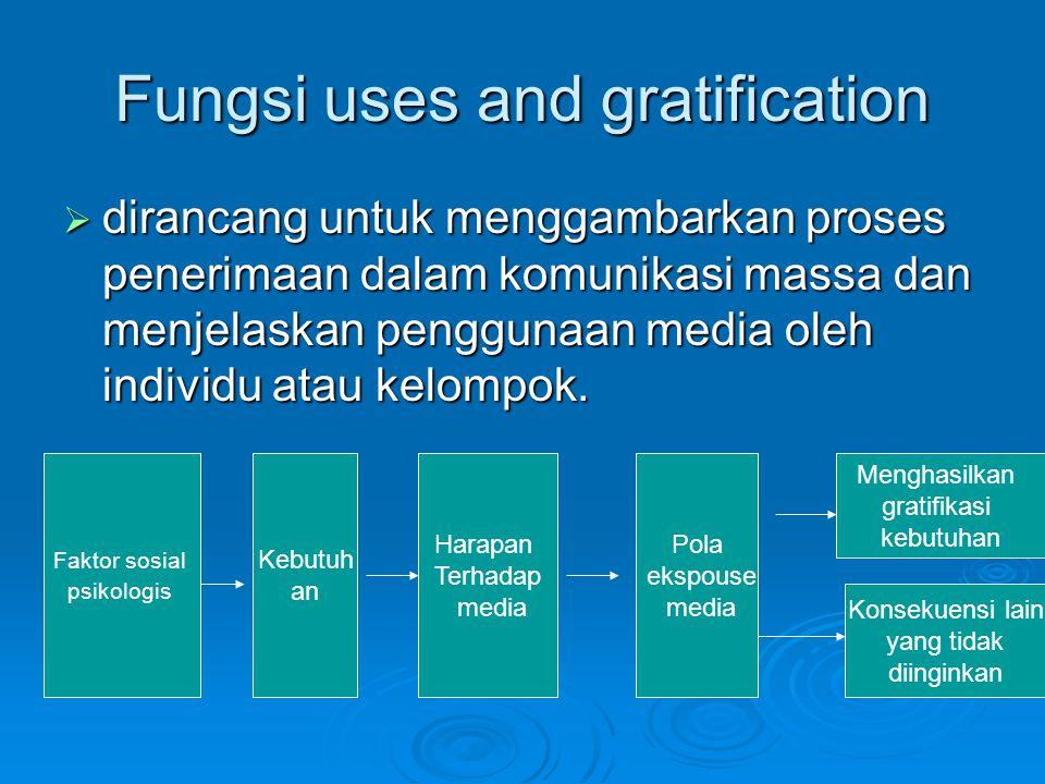 Fungsi uses and gratification  dirancang untuk menggambarkan proses penerimaan dalam komunikasi massa dan menjelaskan penggunaan media oleh individu