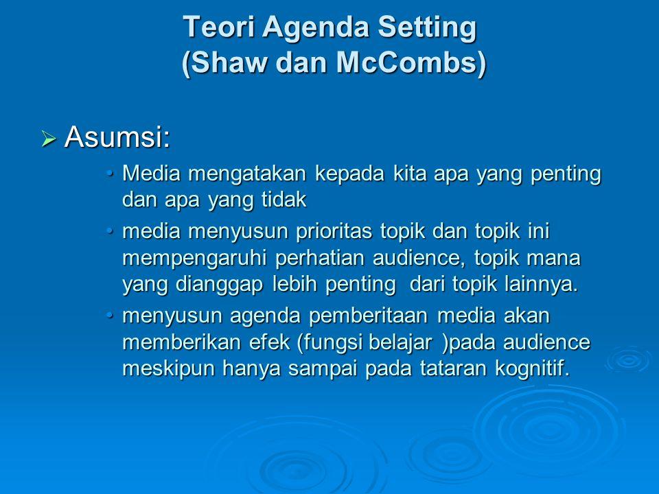 Teori Agenda Setting (Shaw dan McCombs)  Asumsi: Media mengatakan kepada kita apa yang penting dan apa yang tidakMedia mengatakan kepada kita apa yan