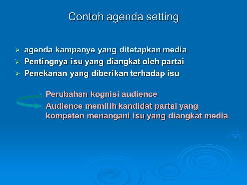 Contoh agenda setting  agenda kampanye yang ditetapkan media  Pentingnya isu yang diangkat oleh partai  Penekanan yang diberikan terhadap isu Perub