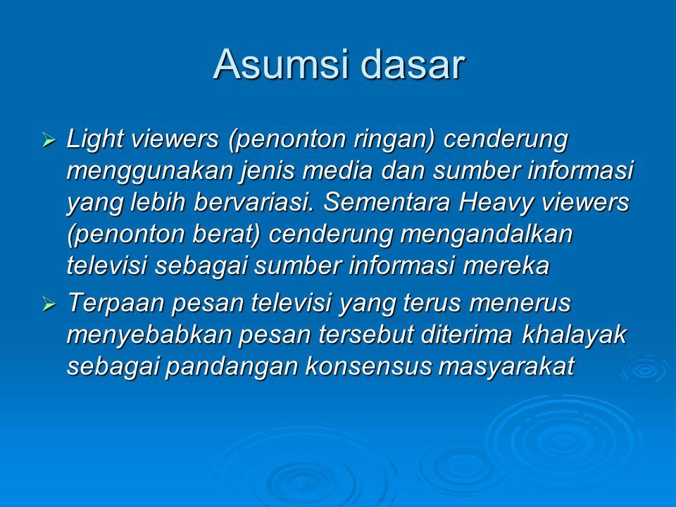 Asumsi dasar  Light viewers (penonton ringan) cenderung menggunakan jenis media dan sumber informasi yang lebih bervariasi. Sementara Heavy viewers (