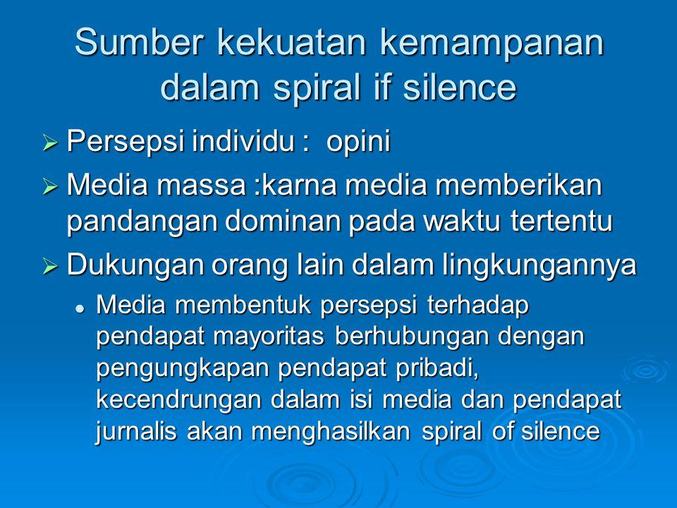 Sumber kekuatan kemampanan dalam spiral if silence  Persepsi individu : opini  Media massa :karna media memberikan pandangan dominan pada waktu tert