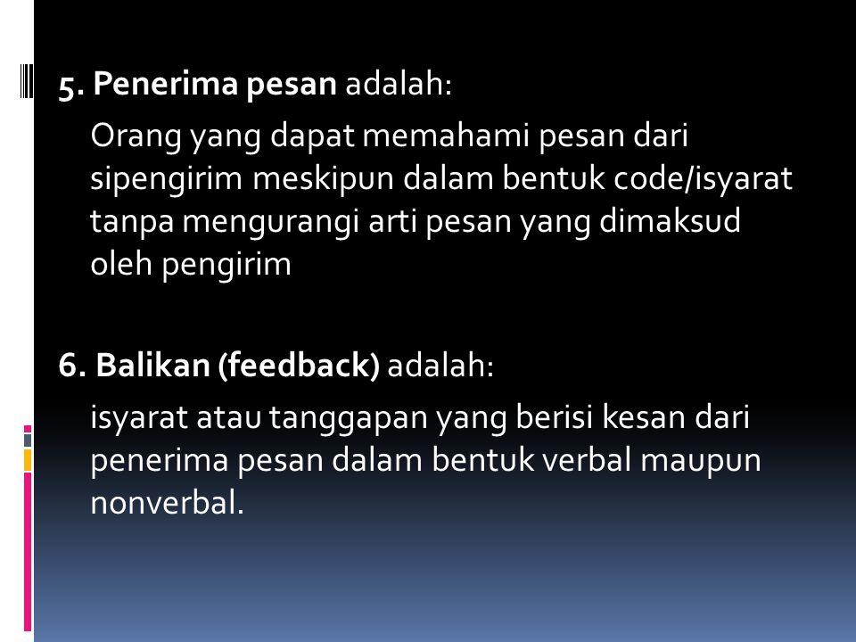 5. Penerima pesan adalah: Orang yang dapat memahami pesan dari sipengirim meskipun dalam bentuk code/isyarat tanpa mengurangi arti pesan yang dimaksud
