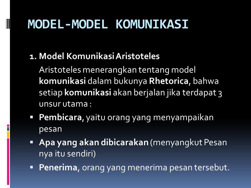 MODEL-MODEL KOMUNIKASI 1.Model Komunikasi Aristoteles Aristoteles menerangkan tentang model komunikasi dalam bukunya Rhetorica, bahwa setiap komunikas