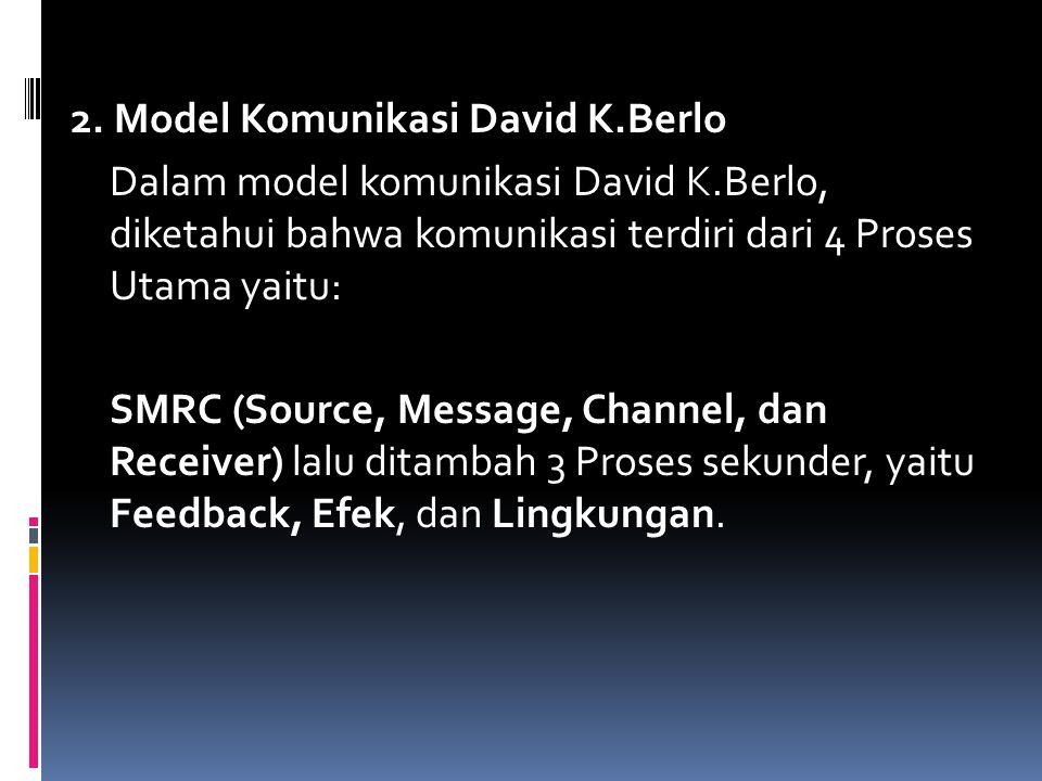2. Model Komunikasi David K.Berlo Dalam model komunikasi David K.Berlo, diketahui bahwa komunikasi terdiri dari 4 Proses Utama yaitu: SMRC (Source, Me