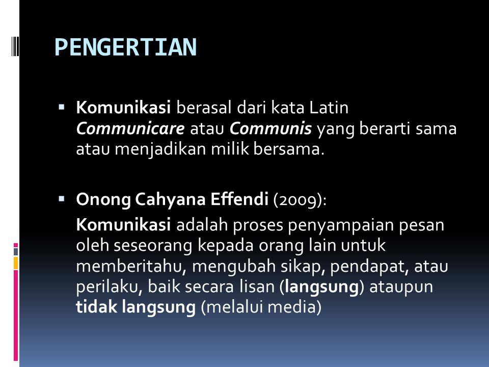 PENGERTIAN  Komunikasi berasal dari kata Latin Communicare atau Communis yang berarti sama atau menjadikan milik bersama.  Onong Cahyana Effendi (20