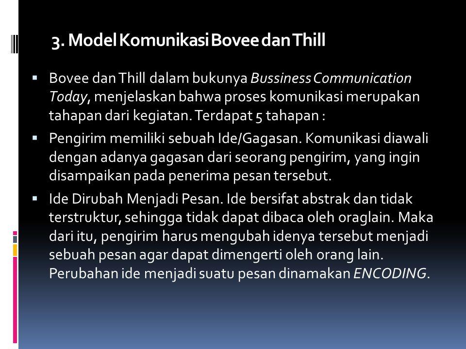 3. Model Komunikasi Bovee dan Thill  Bovee dan Thill dalam bukunya Bussiness Communication Today, menjelaskan bahwa proses komunikasi merupakan tahap