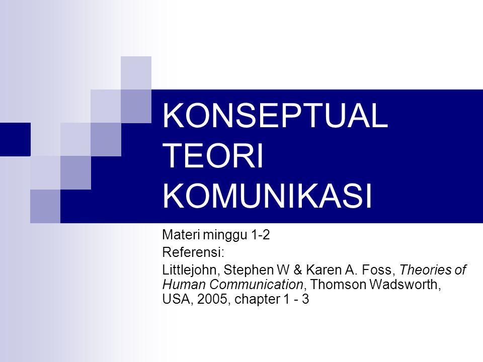 KONSEPTUAL TEORI KOMUNIKASI Materi minggu 1-2 Referensi: Littlejohn, Stephen W & Karen A.