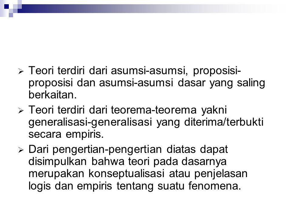  Teori terdiri dari asumsi-asumsi, proposisi- proposisi dan asumsi-asumsi dasar yang saling berkaitan.