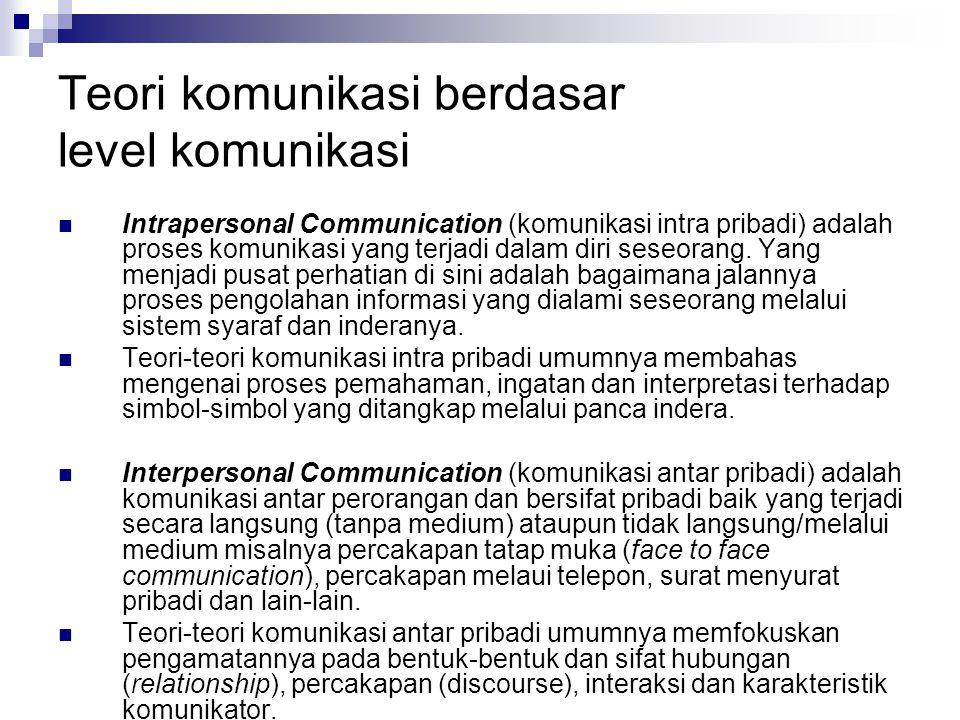Teori komunikasi berdasar level komunikasi Intrapersonal Communication (komunikasi intra pribadi) adalah proses komunikasi yang terjadi dalam diri seseorang.