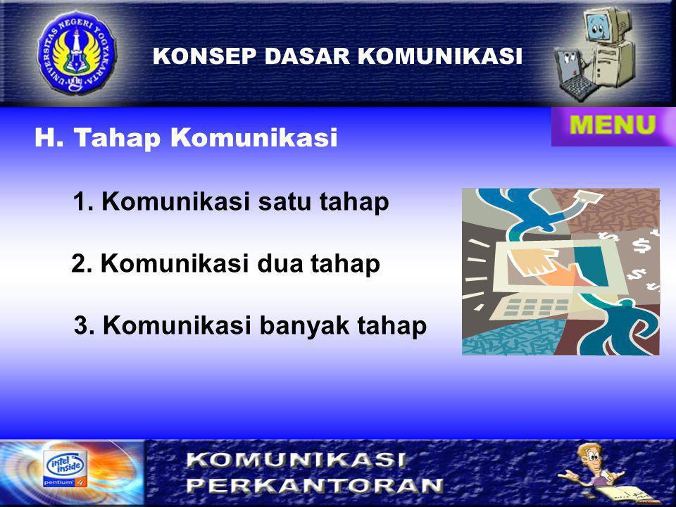 9 KONSEP DASAR KOMUNIKASI G. Teknik Komunikasi 1. Komunikasi informatif 2. Komunikasi persuasif 3. Komunikasi instruktif 4. Komunikasi manusiawi