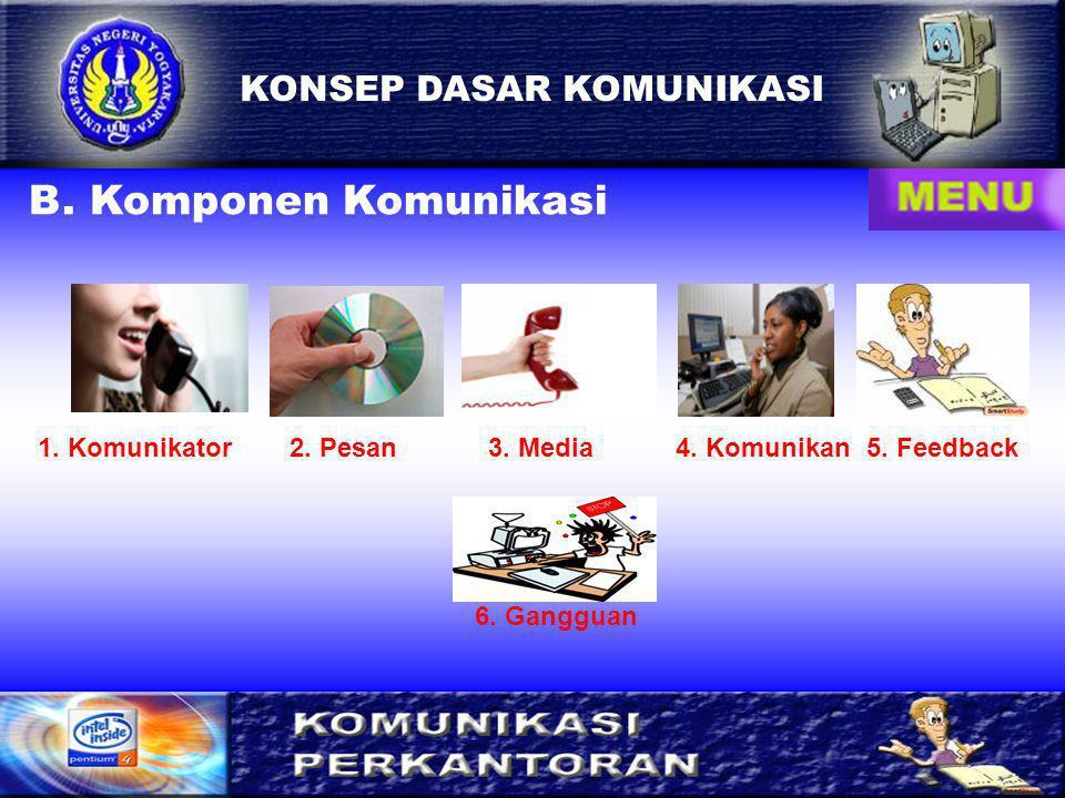 1 KONSEP DASAR KOMUNIKASI A. Pengertian Komunikasi Komunikasi adalah proses pengiriman pesan atau simbol- simbol yang mengandung arti dari seorang kom