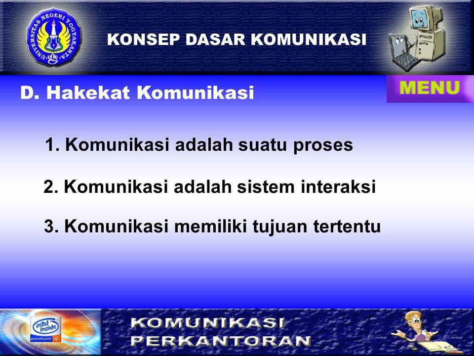 6 KONSEP DASAR KOMUNIKASI D.Hakekat Komunikasi 1.