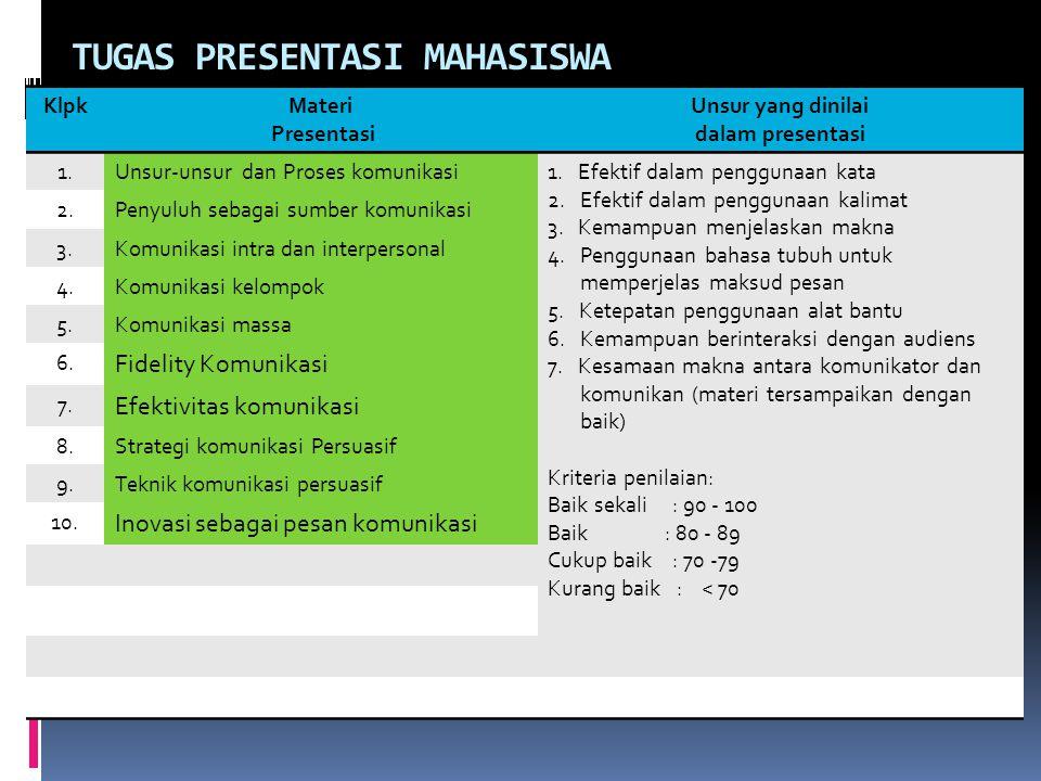 TUGAS PRESENTASI MAHASISWA KlpkMateri Presentasi Unsur yang dinilai dalam presentasi 1.Unsur-unsur dan Proses komunikasi1. Efektif dalam penggunaan ka