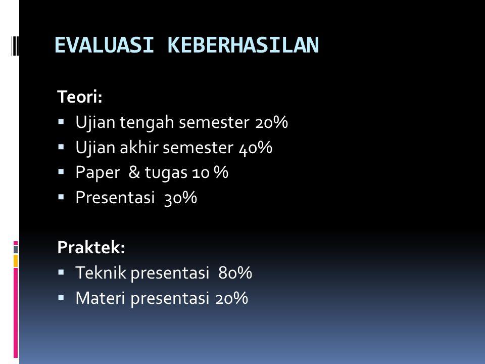EVALUASI KEBERHASILAN Teori:  Ujian tengah semester 20%  Ujian akhir semester 40%  Paper & tugas 10 %  Presentasi 30% Praktek:  Teknik presentasi