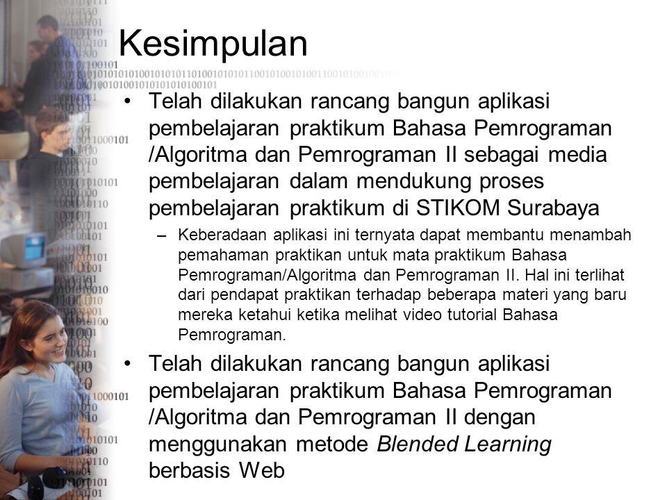 Kesimpulan Telah dilakukan rancang bangun aplikasi pembelajaran praktikum Bahasa Pemrograman /Algoritma dan Pemrograman II sebagai media pembelajaran