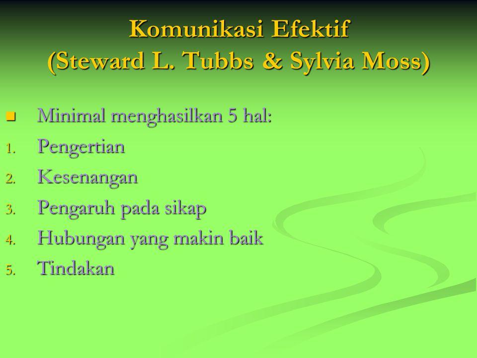 Komunikasi Efektif (Steward L.