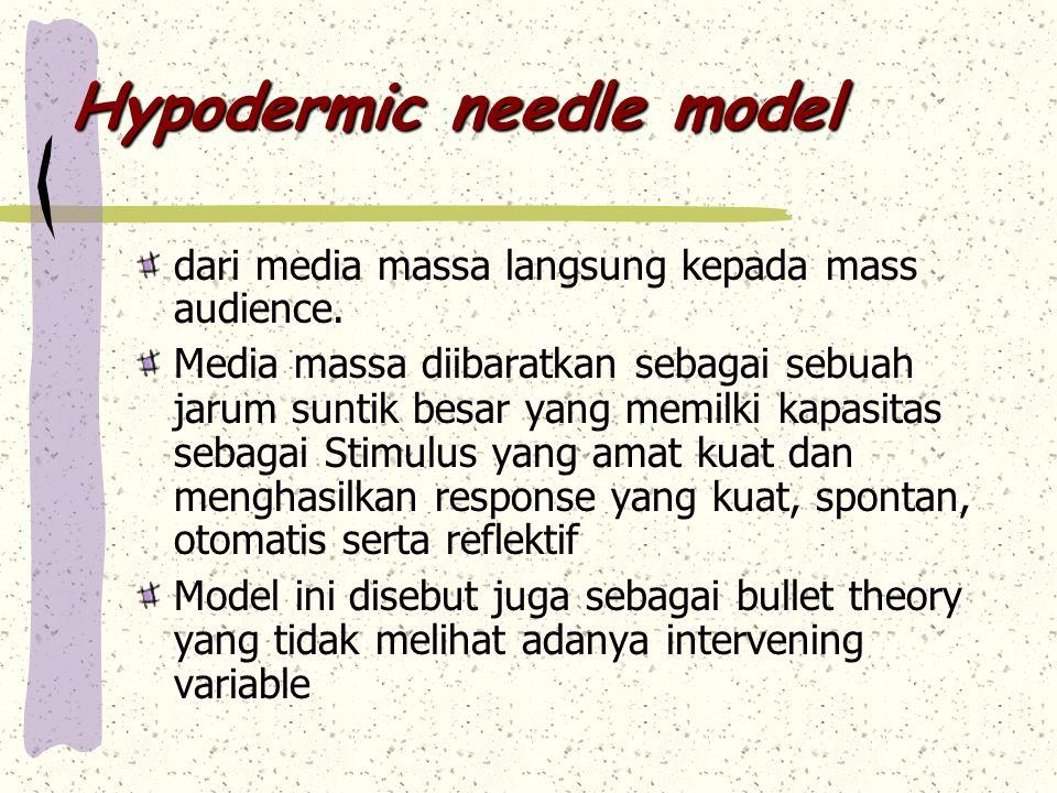 Hypodermic needle model dari media massa langsung kepada mass audience. Media massa diibaratkan sebagai sebuah jarum suntik besar yang memilki kapasit