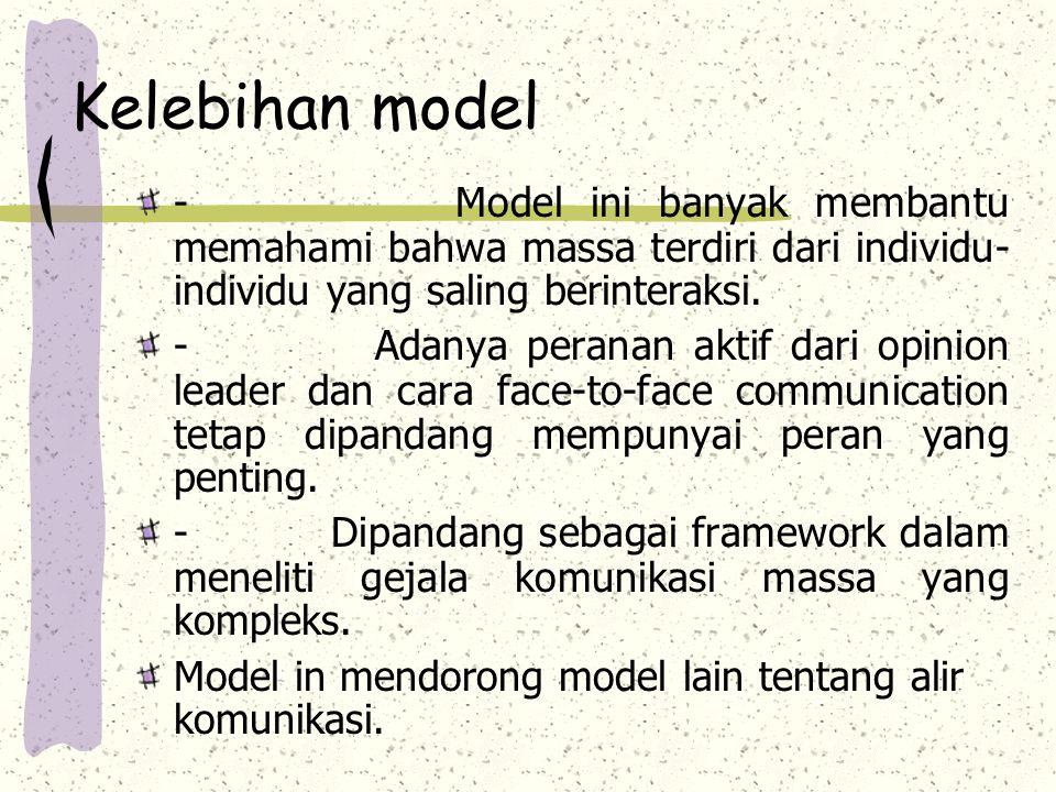 Kelebihan model - Model ini banyak membantu memahami bahwa massa terdiri dari individu- individu yang saling berinteraksi.