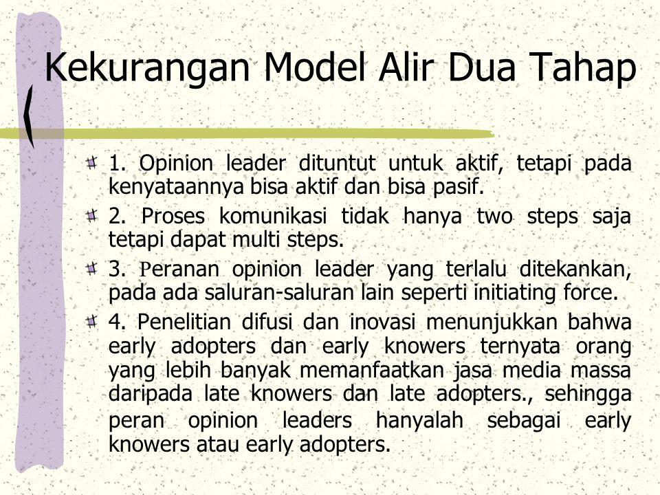 Kekurangan Model Alir Dua Tahap 1. Opinion leader dituntut untuk aktif, tetapi pada kenyataannya bisa aktif dan bisa pasif. 2. Proses komunikasi tidak