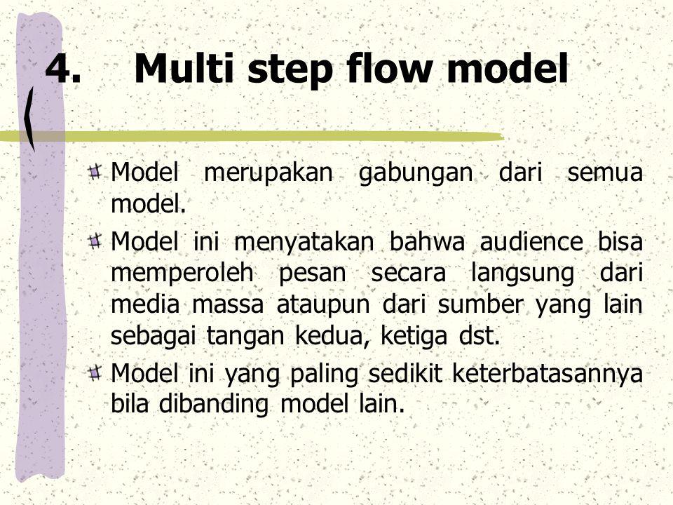 4.Multi step flow model Model merupakan gabungan dari semua model.