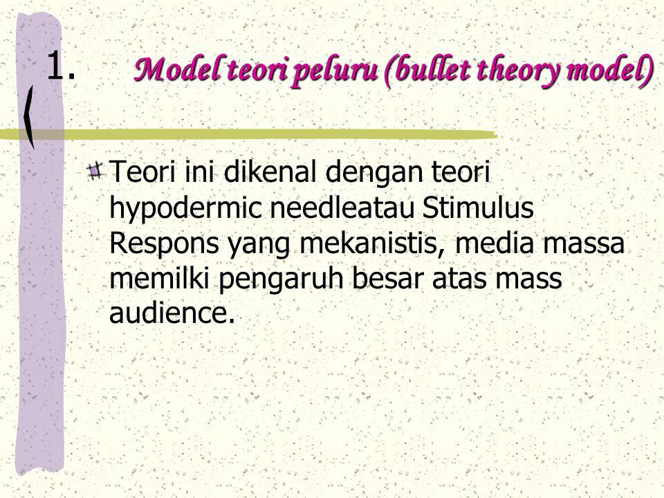 Model teori peluru (bullet theory model) 1.