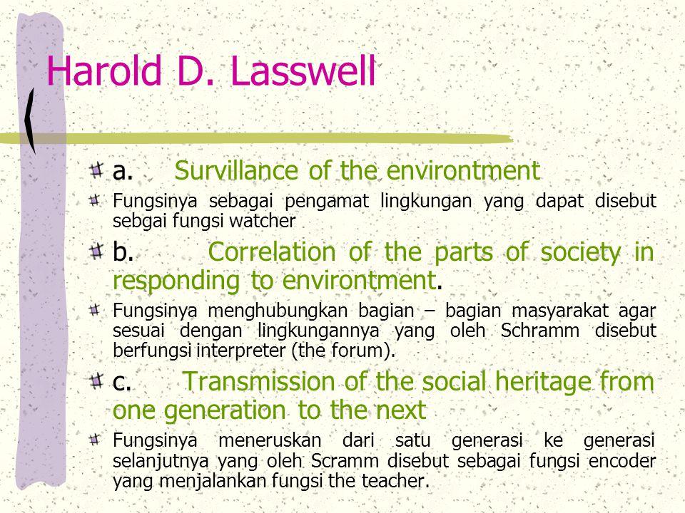 Harold D. Lasswell a. Survillance of the environtment Fungsinya sebagai pengamat lingkungan yang dapat disebut sebgai fungsi watcher b. Correlation of