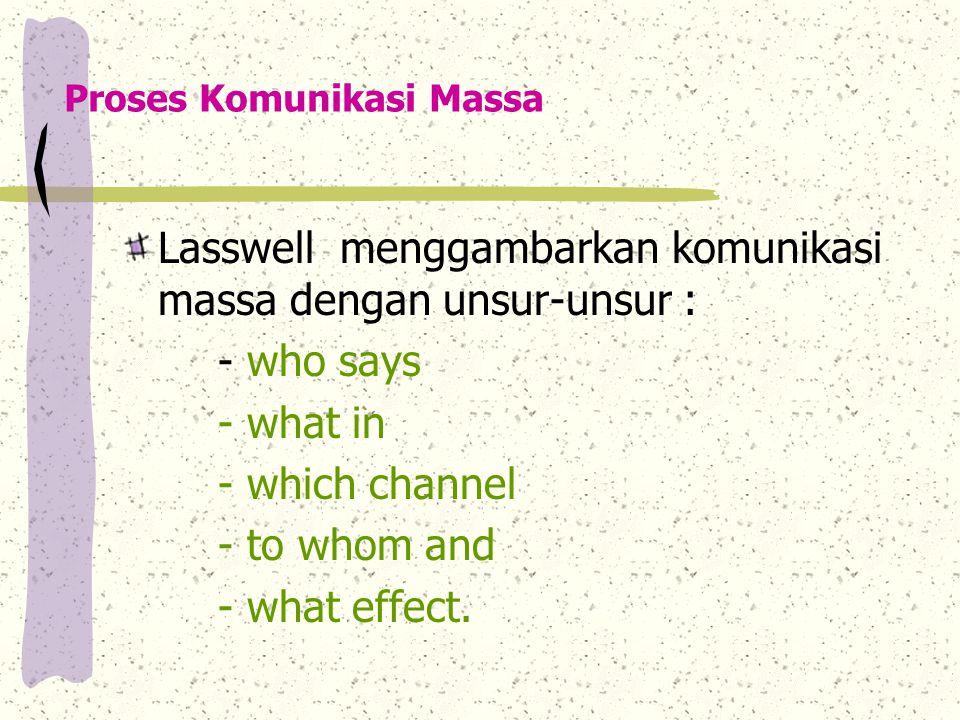 Berelson menyebutkan beberapa faktor yang mempengaruhi efek komunikasi massa,yaitu : Jenis saluran komunikasi yang digunakan dan isi pesan Jenis persoalan Jenis publik Jenis kondisi Efek komunikasi dapat dilihat dari beberapa perspektif
