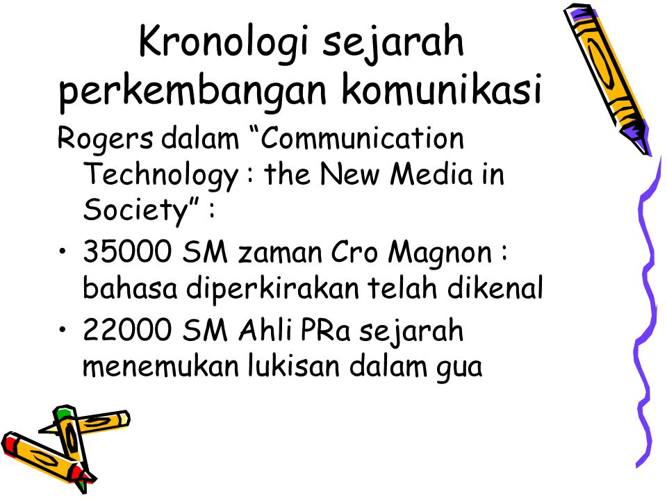 "Kronologi sejarah perkembangan komunikasi Rogers dalam ""Communication Technology : the New Media in Society"" : 35000 SM zaman Cro Magnon : bahasa dipe"
