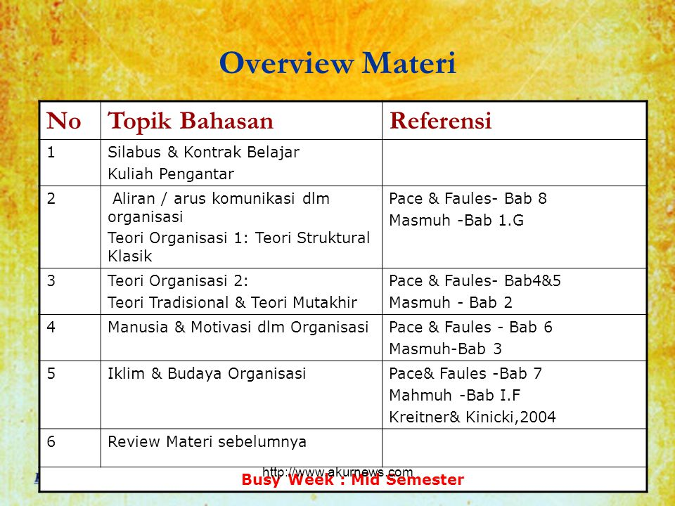 Overview Materi NoTopik BahasanReferensi 1Silabus & Kontrak Belajar Kuliah Pengantar 2 Aliran / arus komunikasi dlm organisasi Teori Organisasi 1: Teori Struktural Klasik Pace & Faules- Bab 8 Masmuh -Bab 1.G 3Teori Organisasi 2: Teori Tradisional & Teori Mutakhir Pace & Faules- Bab4&5 Masmuh - Bab 2 4Manusia & Motivasi dlm OrganisasiPace & Faules - Bab 6 Masmuh-Bab 3 5Iklim & Budaya OrganisasiPace& Faules -Bab 7 Mahmuh -Bab I.F Kreitner& Kinicki,2004 6Review Materi sebelumnya Busy Week : Mid Semester http://www.akurnews.com